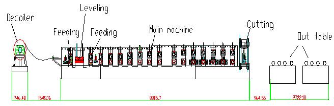Máy cán định hình máng xối BNF-3